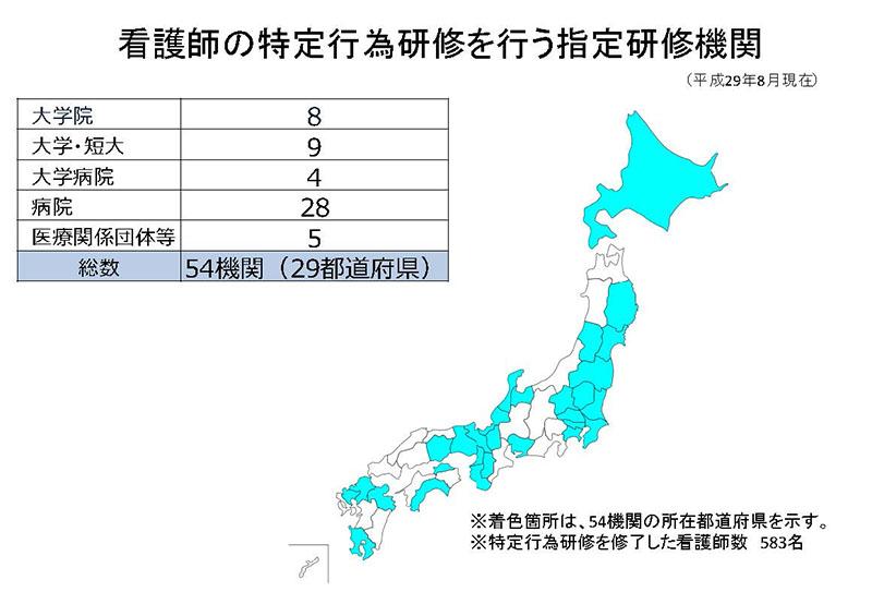 平成29年8月時点での、全国の指定研修期間の分布図